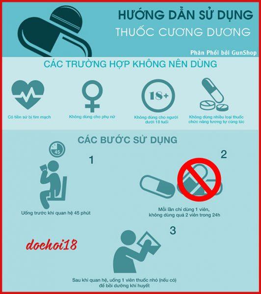 cách sử dụng thuốc cường dương